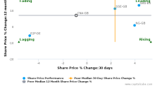 Centrica Plc breached its 50 day moving average in a Bearish Manner : CNA-GB : February 24, 2017