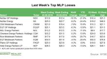 Top MLP Losses in the Week Ending June 29
