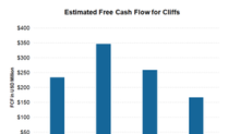 These Factors Could Lead to Upside to CLF's Free Cash Flow