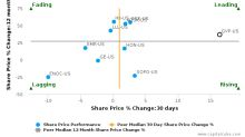 GSE Systems, Inc.: Strong price momentum but will it sustain?