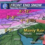 AccuWeather: Winter Storm Warnings Posted for Parts of Our Area
