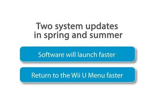 Nintendo Wii U getting two system updates in spring and summer to optimize UI speed