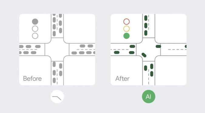 An illustration demonstrating how Google's AI could optimize traffic lights at an intersection.