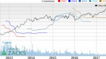 Ecolab (ECL) Beats Earnings and Revenue Estimates in Q2