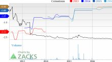Why Is AVEO Pharmaceuticals (AVEO) Up 25% Since the Last Earnings Report?