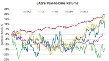Jagged Peak Energy's Stock Performance in 2017