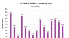 David Rubenstein: Economy Is Doing Well under Trump Administration
