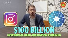 Business + Coffee: Instagram worth $100B, GE sell off, more Wells Fargo misconduct