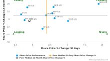 The Southern Co. breached its 50 day moving average in a Bearish Manner : SO-US : June 26, 2017