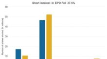 Short Interest in Enterprise Products Partners Falls