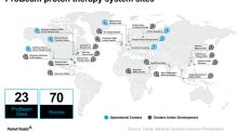 Varian Medical Systems: Expanding in Proton Therapy