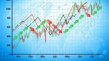 5 Stocks to Buy Despite Moderate Rise in Durable Orders