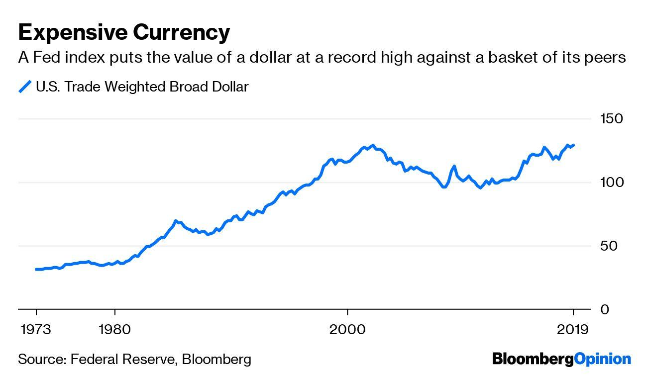 Trump Moves From Trade War Toward Currency War