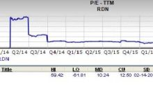 Could the Value Investors Consider Radian Group As a Great Stock?