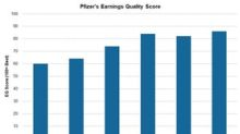 Pfizer's Earnings Quality and Dividend Performance
