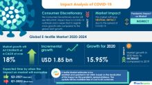 Burden of COVID-19 on the Market & Rehabilitation Plan | E-textile Market 2020-2024 | Demand for Health-Monitoring Wearables to Boost Growth | Technavio