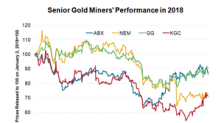 Newmont And Goldcorp Merger To Create World S Leading Gold Miner