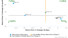 HarborOne Bancorp, Inc. breached its 50 day moving average in a Bearish Manner : HONE-US : November 10, 2017