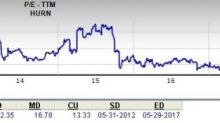 Should Value Investors Consider Huron Consulting (HURN) Stock?