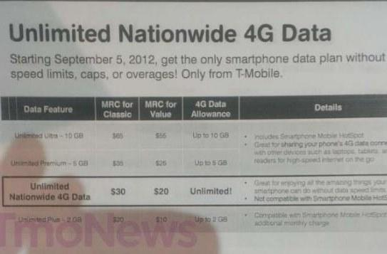 T-Mobile launching 'truly unlimited' 4G data service add-on September 5th (Update)