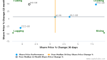 InterContinental Hotels Group Plc breached its 50 day moving average in a Bearish Manner : IHG-GB : May 30, 2017