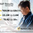 NortonLifeLock Delivers Strong Q1 Results in Fiscal 2022