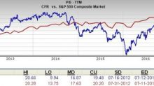 Does Cullen/Frost Bankers (CFR) Make for a Suitable Value Pick?
