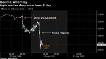 Apple's $44 Billion Drop Shows Growing Cost of Reliance onChina