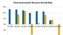 Texas Instruments' Earnings Hit by Weak Demand