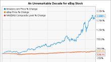 Forget eBay Inc.: These 2 Stocks Are Better Buys