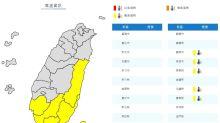 熱!高溫上看36度 5縣市發布黃燈警示