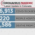 Positive Coronavirus Cases Increase By 300+ From Saturday