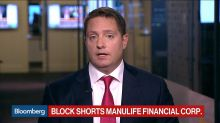 Why Carson Block Is Shorting Manulife Financial