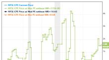 5 Energy Stocks Gurus Are Buying