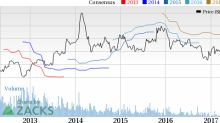 athenahealth (ATHN) Earnings, Revenues Miss Estimates in Q1