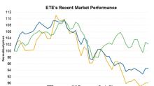 Could Energy Transfer Equity Stock Regain Upward Momentum?