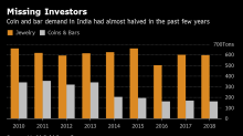 Gold Near Record in India May Lure Investors Back to the Bazaars