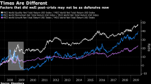 Factor Quant Warns Everyone's Favorite Safety Trade Is Dangerous