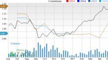 Why Compania Cervecerias Unidas (CCU) Could Shock the Market Soon