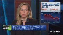Final Trades: Broadcom, Diamondback, JPMorgan, Store Capi...