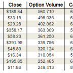 Monday's Vital Data: Apple Inc., Micron Technology, Inc. and Ford Motor Company