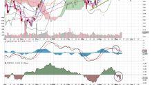 Bearish Bets: 2 Downgraded Stocks You Should Consider Shorting This Week