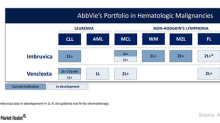 Why AbbVie Wants Imbruvica to Be a Foundation Therapy in Hematologic Oncology