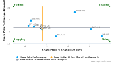 CMS Energy Corp. breached its 50 day moving average in a Bearish Manner : CMS-US : June 30, 2017
