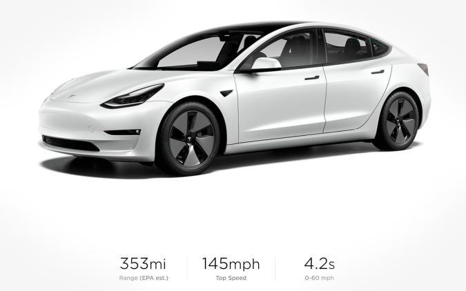 Tesla Model 3 2021 improved range