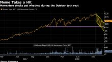 Disaster Scenario Avoided, But Another Test Awaits: Taking Stock
