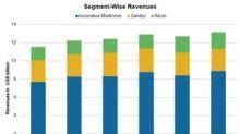 Novartis's Business Segments in Q2 2018