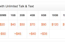 AT&T announces new Mobile Share plans