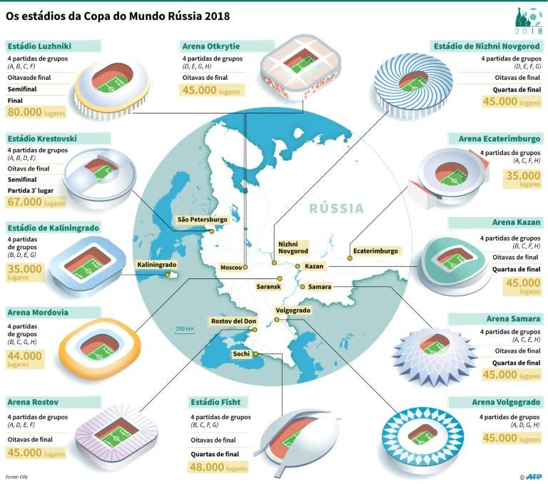 Resultado de imagem para estadios da copa 2018 mapa