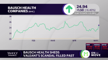 Bausch Health sheds light on Valeant's troubled past